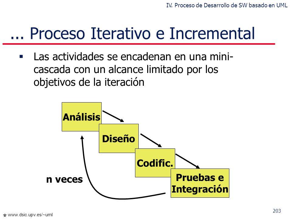 202 www.dsic.upv.es/~uml El ciclo de vida iterativo se basa en la evolución de prototipos ejecutables que se muestran a los usuarios y clientes En el