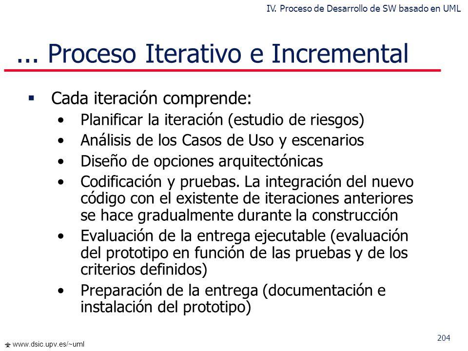 203 www.dsic.upv.es/~uml Las actividades se encadenan en una mini- cascada con un alcance limitado por los objetivos de la iteración Análisis Diseño C
