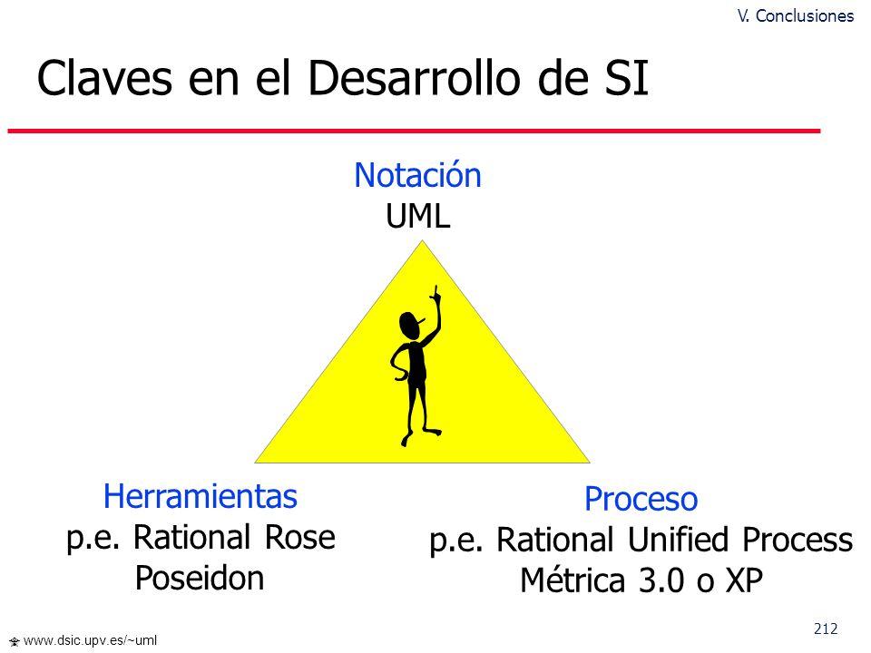 211 www.dsic.upv.es/~uml V Conclusiones