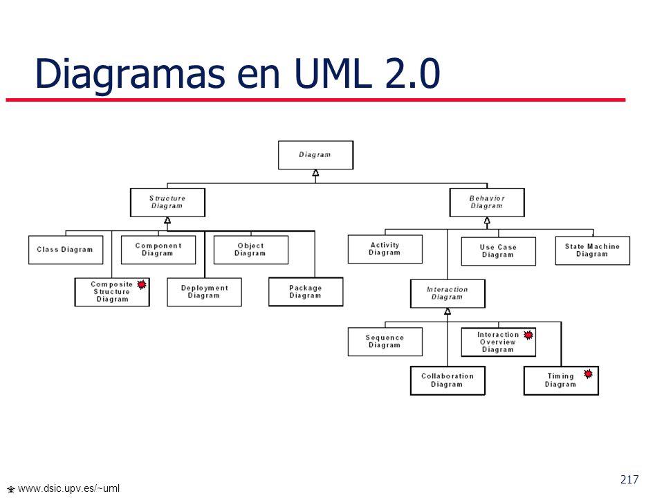 216 www.dsic.upv.es/~uml... Tendencias Nuevas versiones de UML, uff! Extensiones de UML (SysML, www.sysml.org ) www.sysml.org Generación automática de