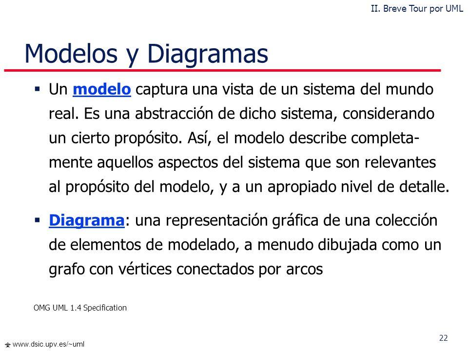 21 www.dsic.upv.es/~uml II Breve Tour por UML