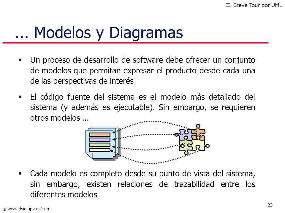 22 www.dsic.upv.es/~uml Modelos y Diagramas Un modelo captura una vista de un sistema del mundo real. Es una abstracción de dicho sistema, considerand