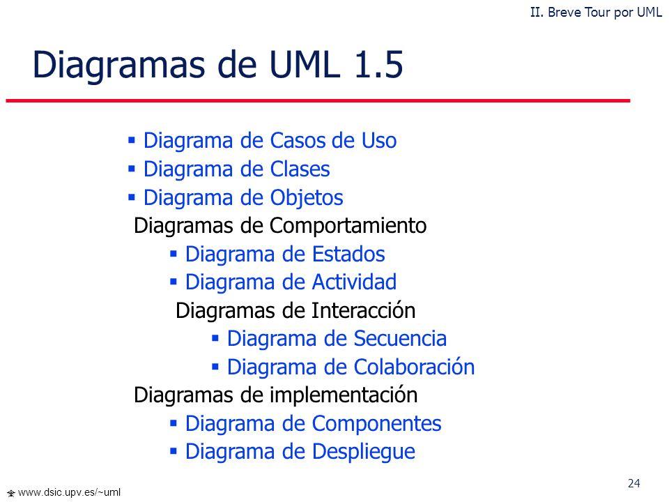 23 www.dsic.upv.es/~uml Un proceso de desarrollo de software debe ofrecer un conjunto de modelos que permitan expresar el producto desde cada una de l