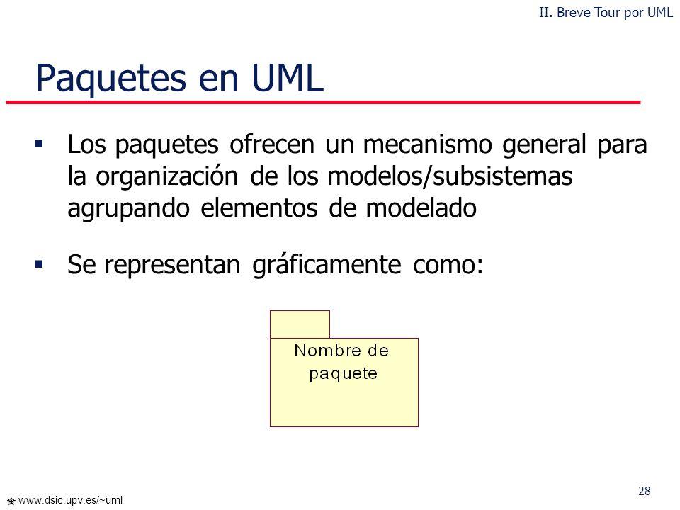 27 www.dsic.upv.es/~uml... Organización de Modelos Propuesta de Rational Unified Process (RUP) M. de Casos de Uso del Negocio (Business Use-Case Model