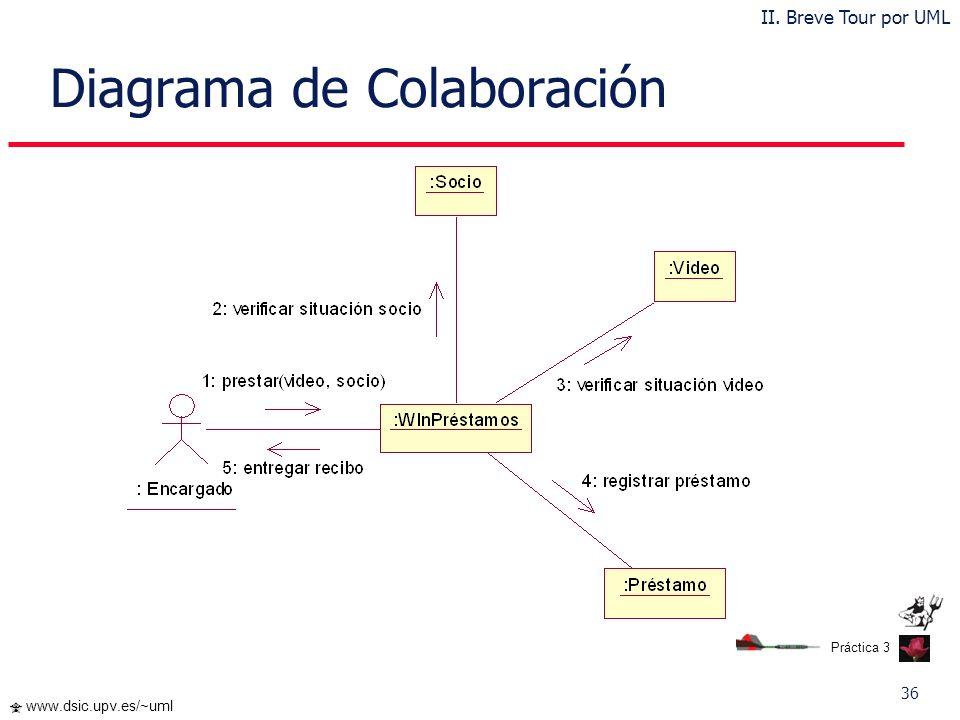 35 www.dsic.upv.es/~uml Diagrama de Secuencia II. Breve Tour por UML