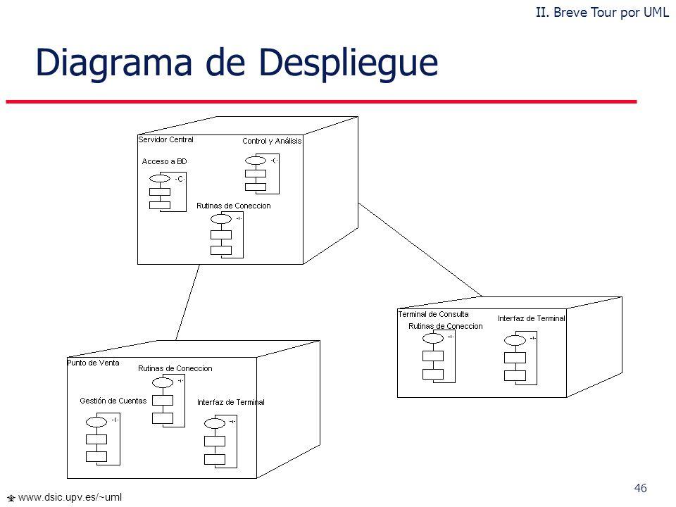 45 www.dsic.upv.es/~uml Diagrama Componentes II. Breve Tour por UML
