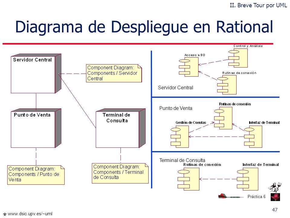 46 www.dsic.upv.es/~uml Diagrama de Despliegue II. Breve Tour por UML