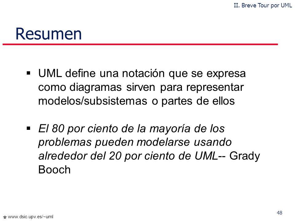 47 www.dsic.upv.es/~uml Diagrama de Despliegue en Rational Práctica 6 II. Breve Tour por UML Servidor Central Punto de Venta Terminal de Consulta