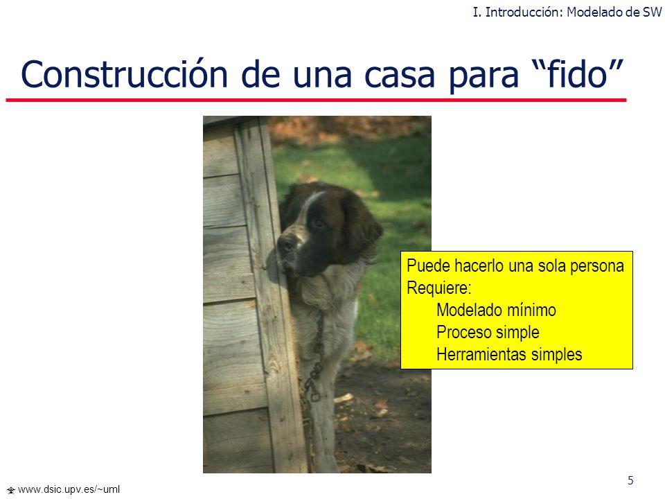 5 www.dsic.upv.es/~uml Construcción de una casa para fido Puede hacerlo una sola persona Requiere: Modelado mínimo Proceso simple Herramientas simples I.