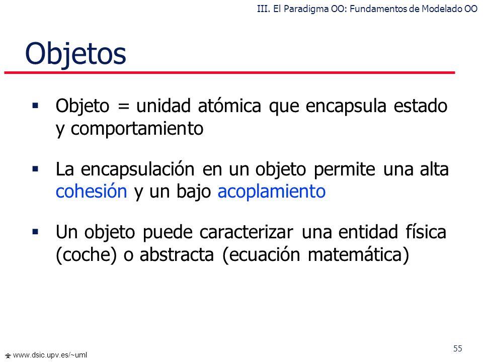 54 www.dsic.upv.es/~uml Fundamentos de Modelado OO