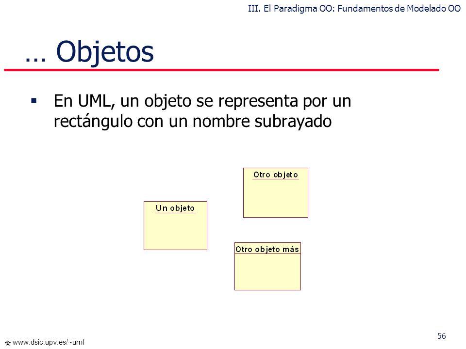 55 www.dsic.upv.es/~uml Objetos Objeto = unidad atómica que encapsula estado y comportamiento La encapsulación en un objeto permite una alta cohesión