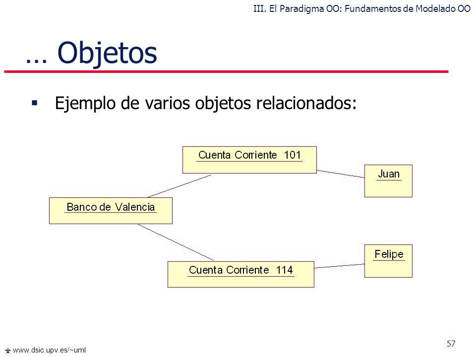 56 www.dsic.upv.es/~uml … Objetos En UML, un objeto se representa por un rectángulo con un nombre subrayado III. El Paradigma OO: Fundamentos de Model