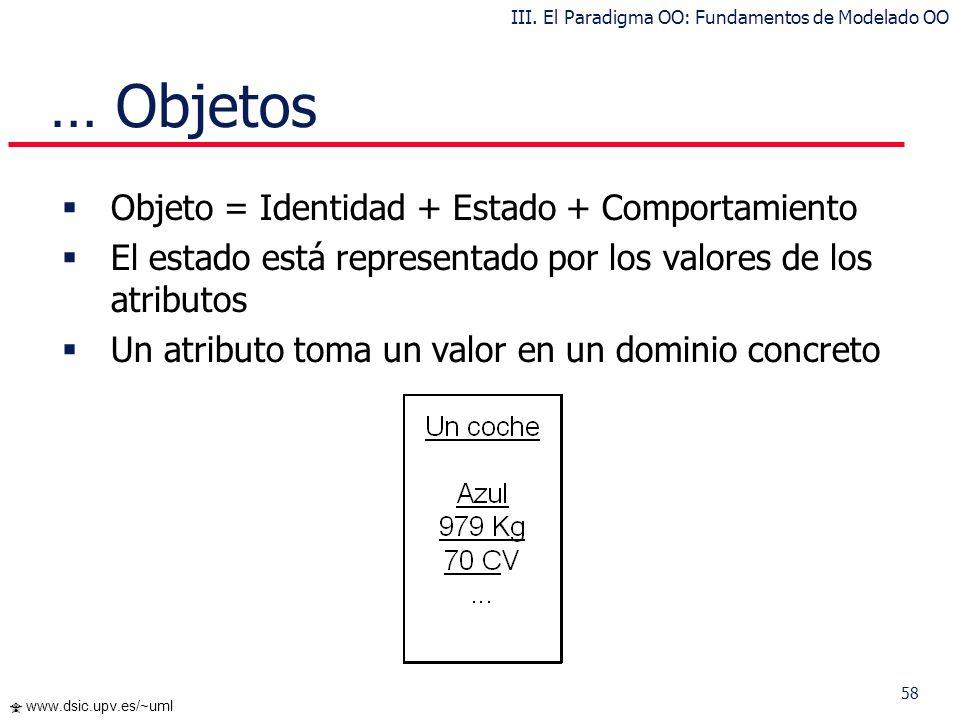 57 www.dsic.upv.es/~uml … Objetos Ejemplo de varios objetos relacionados: III. El Paradigma OO: Fundamentos de Modelado OO