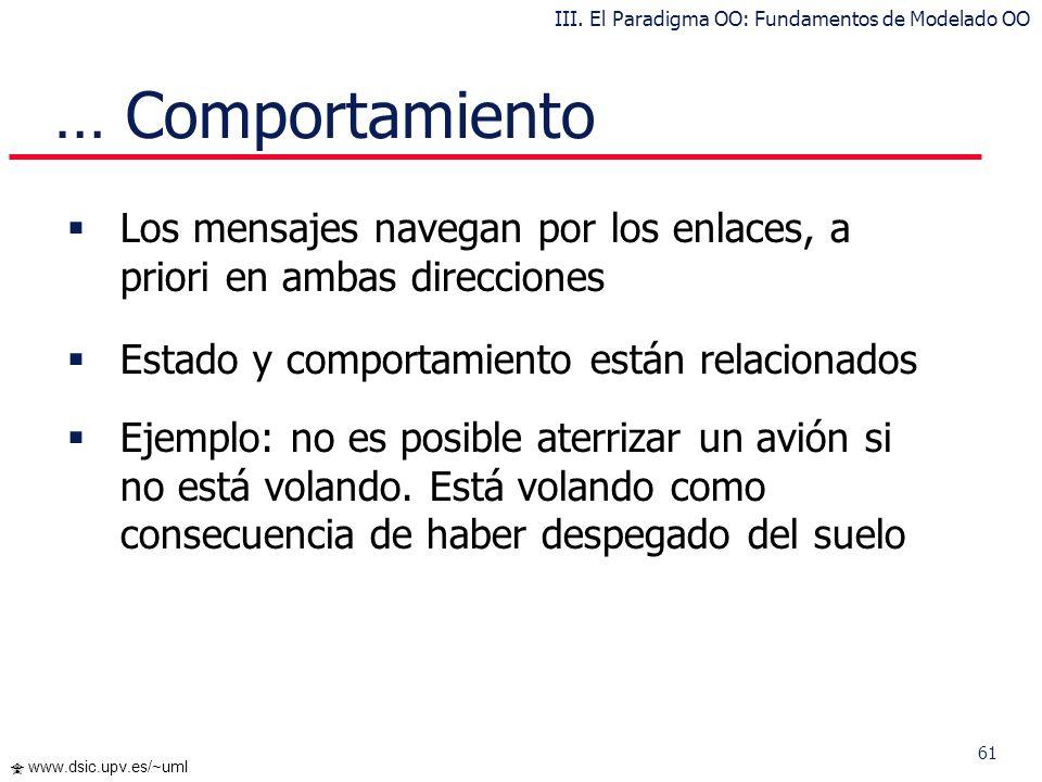 60 www.dsic.upv.es/~uml Comportamiento Ejemplo de interacción: III. El Paradigma OO: Fundamentos de Modelado OO