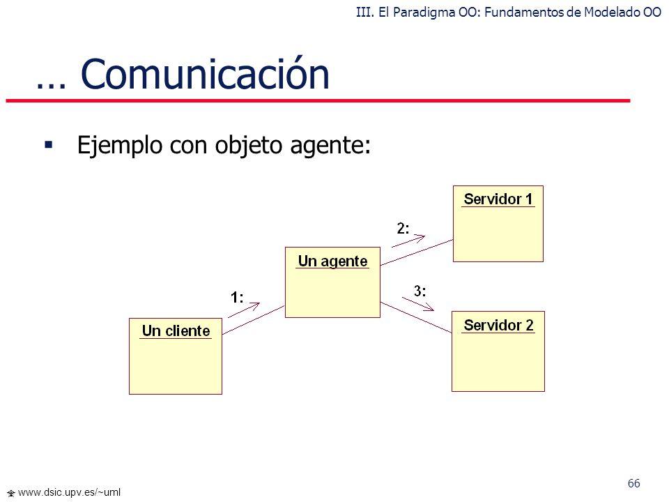 65 www.dsic.upv.es/~uml … Comunicación Los agentes reúnen las características de clientes y servidores Son la base del mecanismo de delegación Introdu