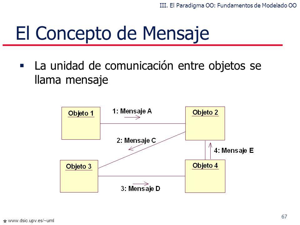 66 www.dsic.upv.es/~uml … Comunicación Ejemplo con objeto agente: III. El Paradigma OO: Fundamentos de Modelado OO
