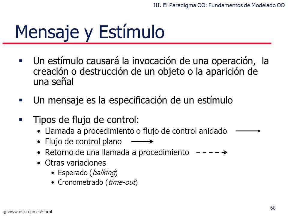 67 www.dsic.upv.es/~uml El Concepto de Mensaje La unidad de comunicación entre objetos se llama mensaje III. El Paradigma OO: Fundamentos de Modelado