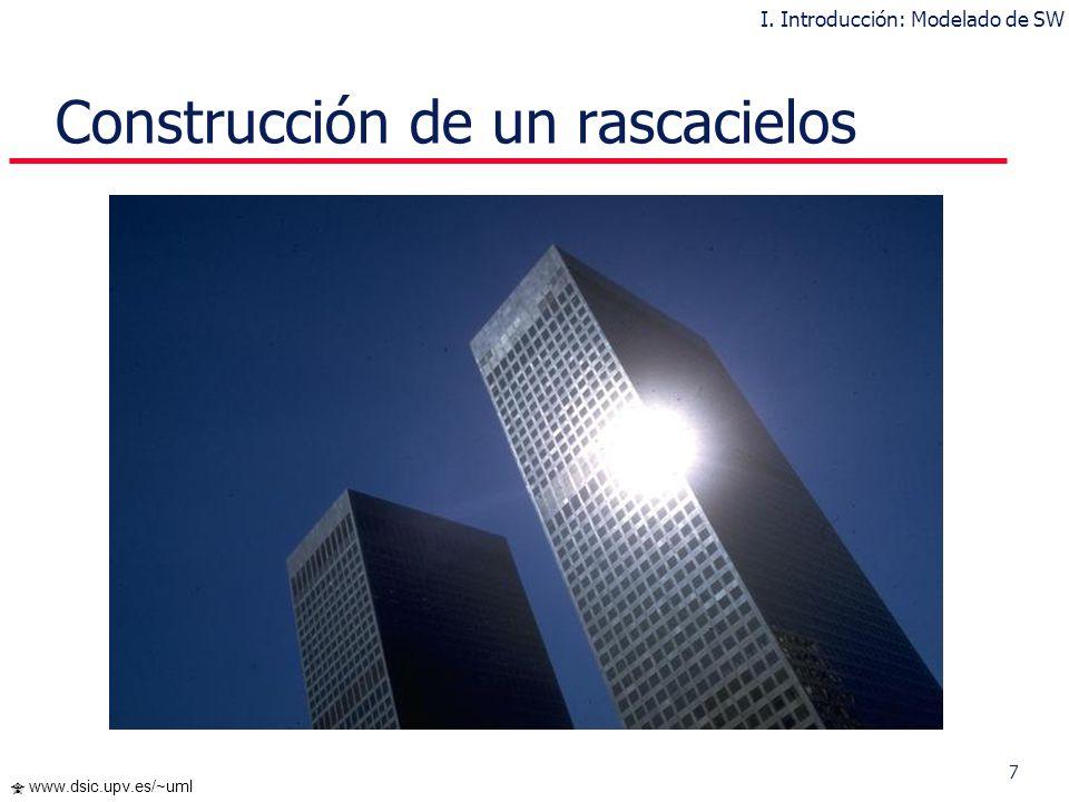 6 www.dsic.upv.es/~uml Construcción de una casa Construida eficientemente y en un tiempo razonable por un equipo Requiere: Modelado Proceso bien defin