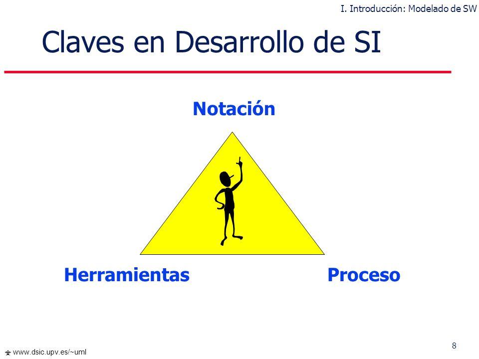 18 www.dsic.upv.es/~uml Aspectos Novedosos Definición semi-formal del Metamodelo de UML Mecanismos de Extensión en UML: Stereotypes Constraints Tagged Values Permiten adaptar los elementos de modelado, asignándoles una semántica particular I.
