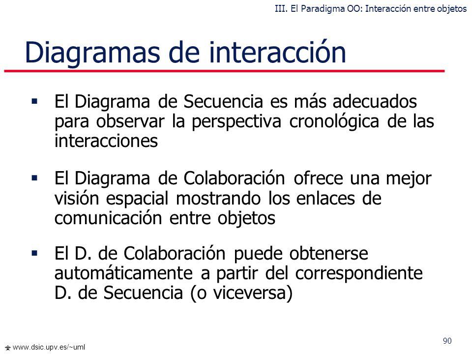 89 www.dsic.upv.es/~uml Mensajes Sintaxis para mensajes : predecesor / guarda secuencia: retorno := msg(args) III. El Paradigma OO: Interacción entre