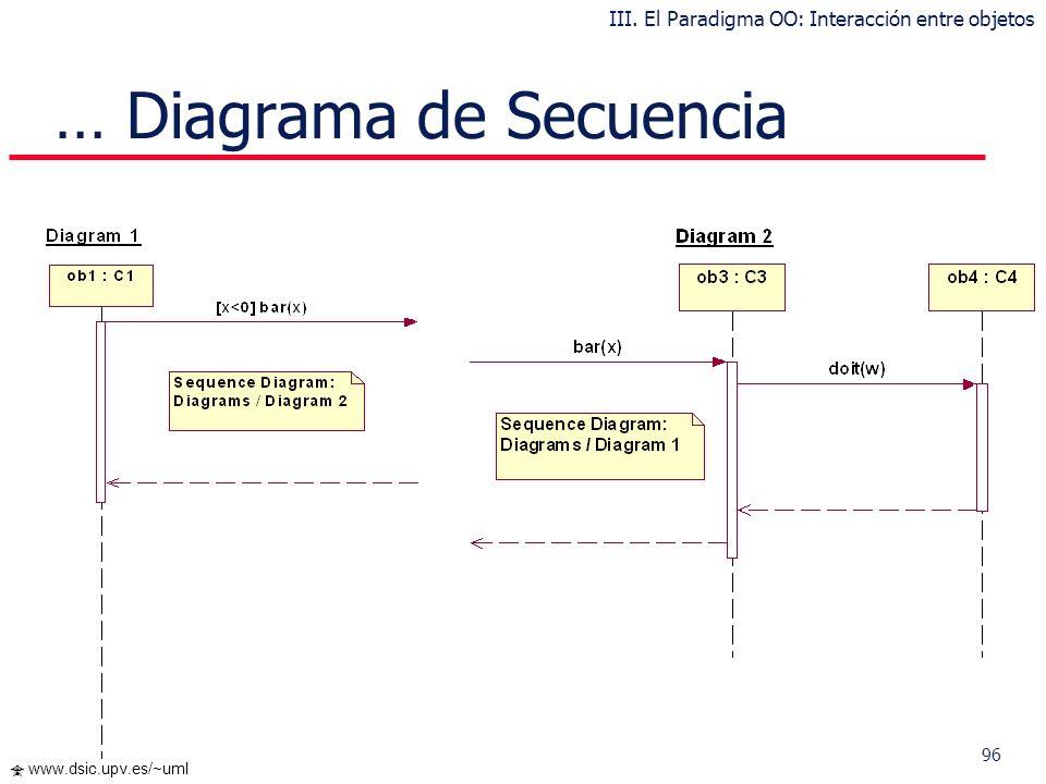 95 www.dsic.upv.es/~uml III. El Paradigma OO: Interacción entre objetos