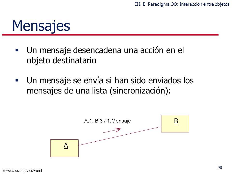 97 www.dsic.upv.es/~uml Diagrama de Colaboración Son útiles en la fase exploratoria para identificar objetos La distribución de los objetos en el diag