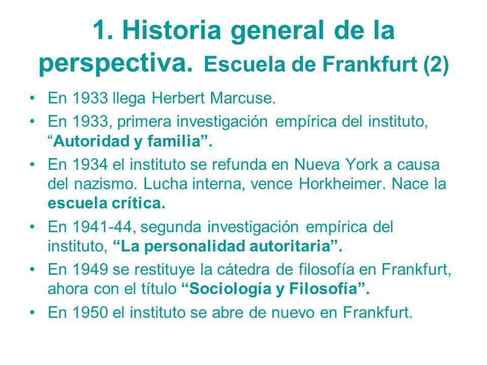 1. Historia general de la perspectiva. Escuela de Frankfurt (2) En 1933 llega Herbert Marcuse. En 1933, primera investigación empírica del instituto,A