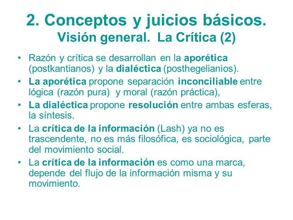 2. Conceptos y juicios básicos. Visión general. La Crítica (2) Razón y crítica se desarrollan en la aporética (postkantianos) y la dialéctica (postheg