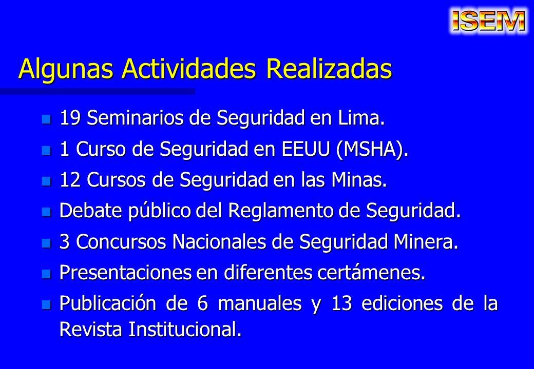 Algunas Actividades Realizadas n 19 Seminarios de Seguridad en Lima. n 1 Curso de Seguridad en EEUU (MSHA). n 12 Cursos de Seguridad en las Minas. n D