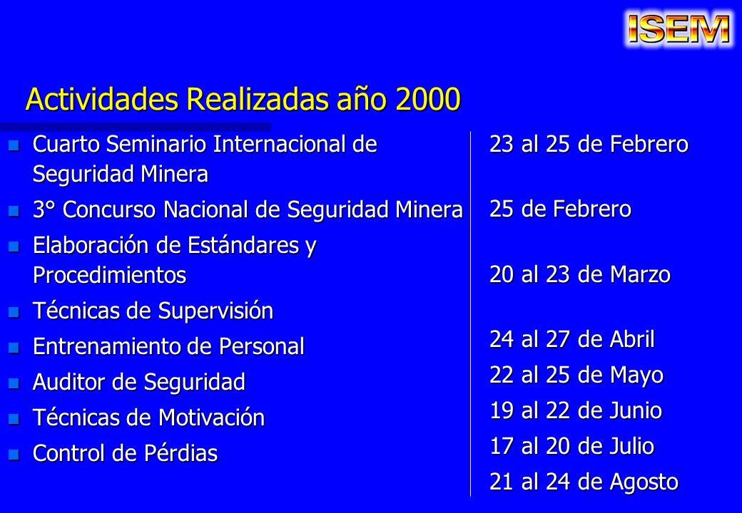 Actividades Realizadas año 2000 n Cuarto Seminario Internacional de Seguridad Minera n 3° Concurso Nacional de Seguridad Minera n Elaboración de Están