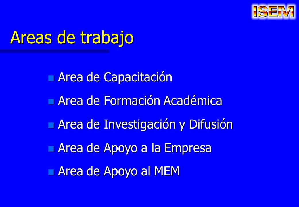 Areas de trabajo n Area de Capacitación n Area de Formación Académica n Area de Investigación y Difusión n Area de Apoyo a la Empresa n Area de Apoyo