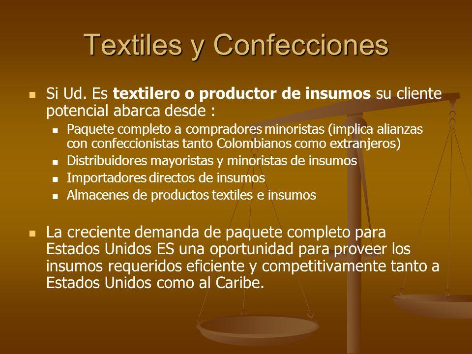 Textiles y Confecciones.