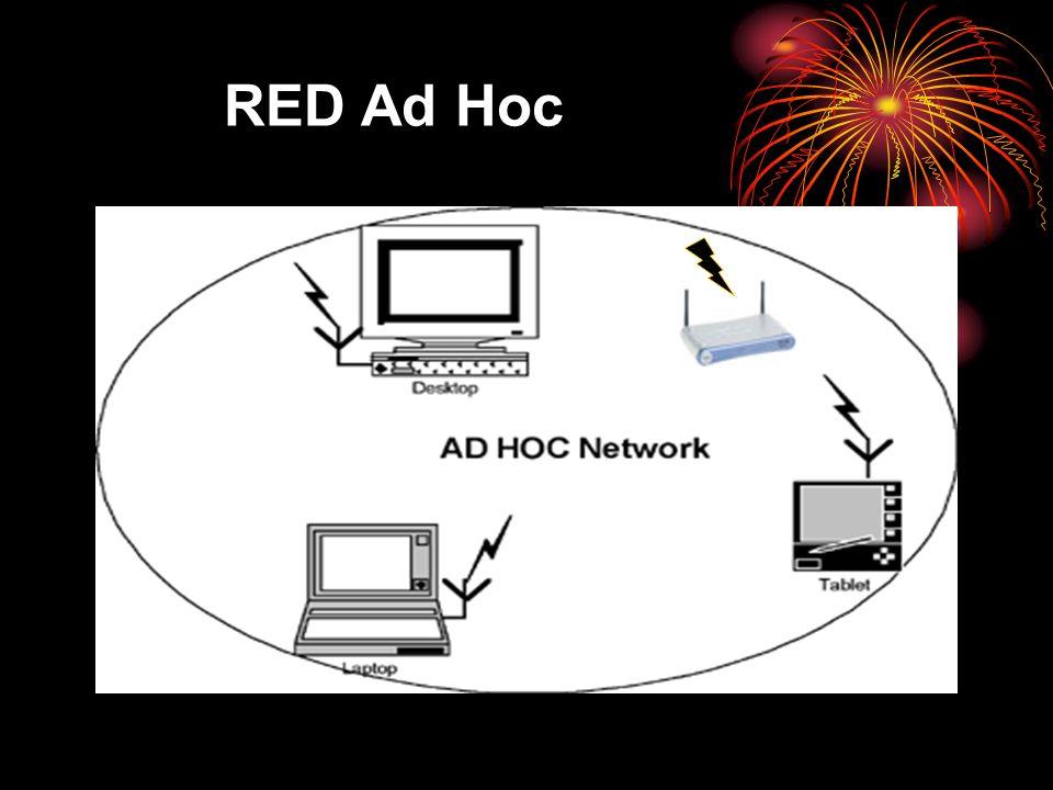 RED Ad Hoc