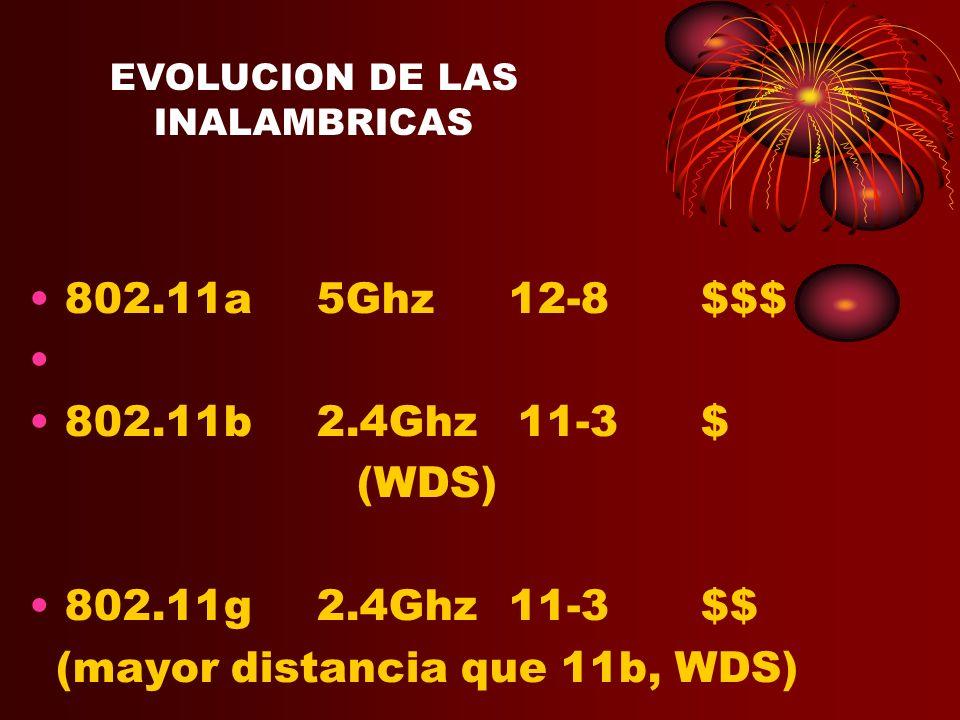 802.11a 5Ghz12-8$$$ 802.11b 2.4Ghz 11-3$ (WDS) 802.11g2.4Ghz11-3$$ (mayor distancia que 11b, WDS) EVOLUCION DE LAS INALAMBRICAS