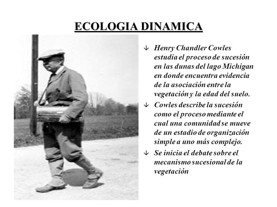 ECOLOGIA DINAMICA â Henry Chandler Cowles estudia el proceso de sucesión en las dunas del lago Michigan en donde encuentra evidencia de la asociación