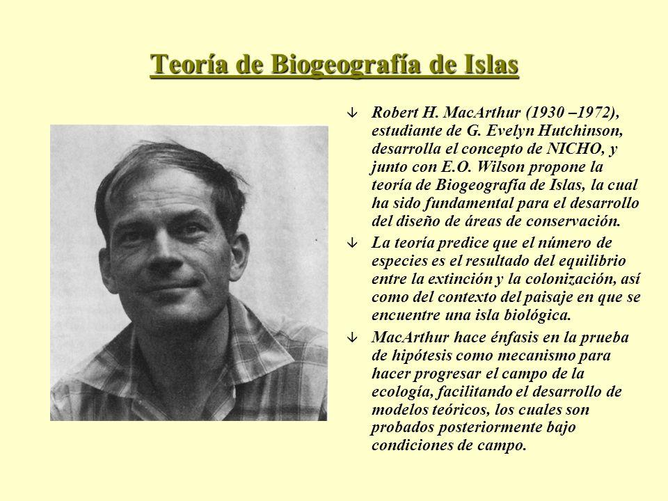 Teoría de Biogeografía de Islas â Robert H. MacArthur (1930 –1972), estudiante de G. Evelyn Hutchinson, desarrolla el concepto de NICHO, y junto con E