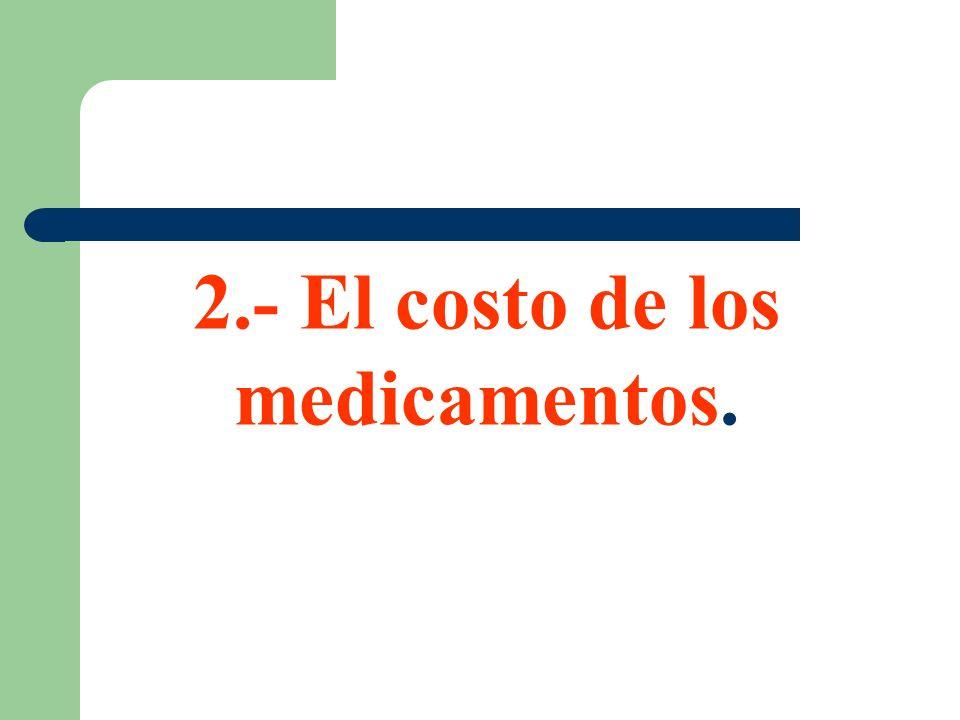 2.- El costo de los medicamentos.