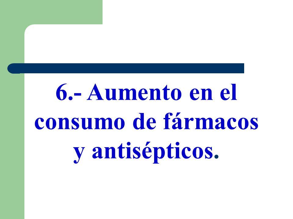 6.- Aumento en el consumo de fármacos y antisépticos.