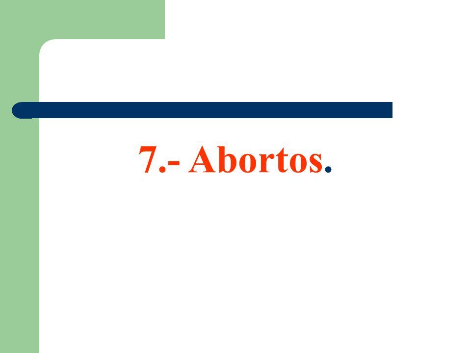 7.- Abortos.