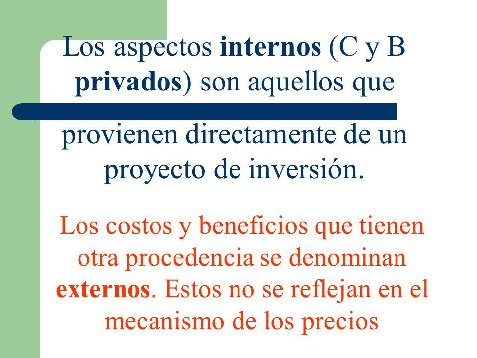 Los costos y beneficios que tienen otra procedencia se denominan externos. Estos no se reflejan en el mecanismo de los precios Los aspectos internos (