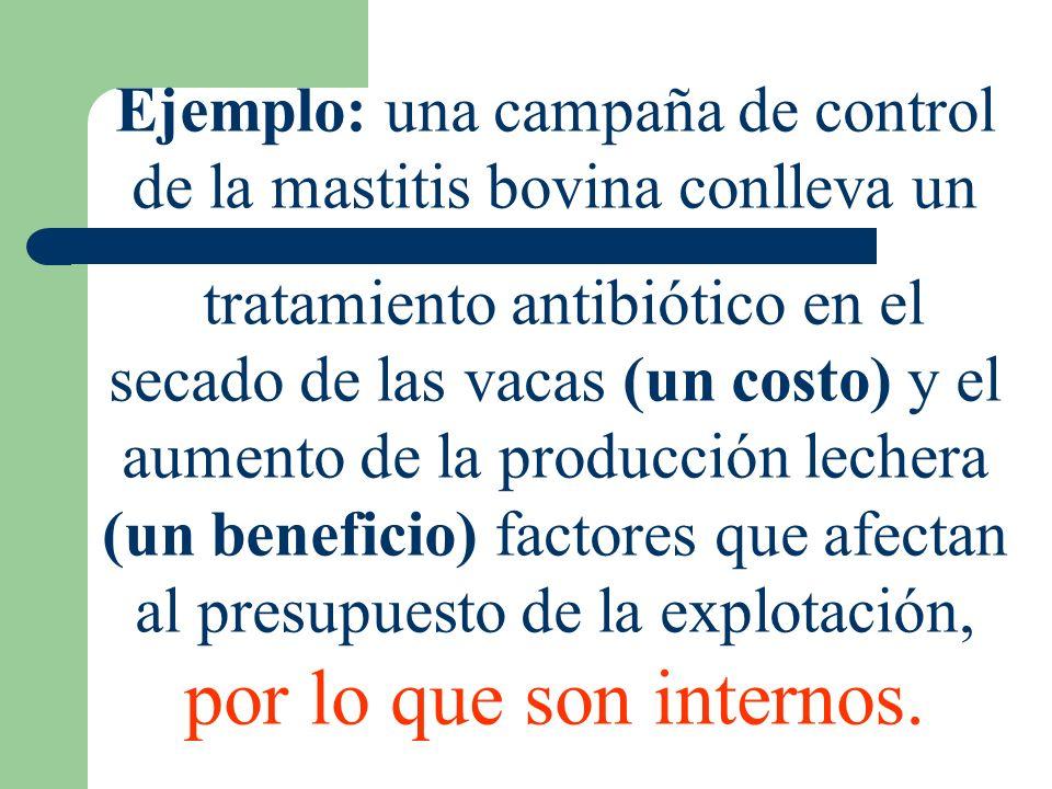 Ejemplo: una campaña de control de la mastitis bovina conlleva un tratamiento antibiótico en el secado de las vacas (un costo) y el aumento de la prod