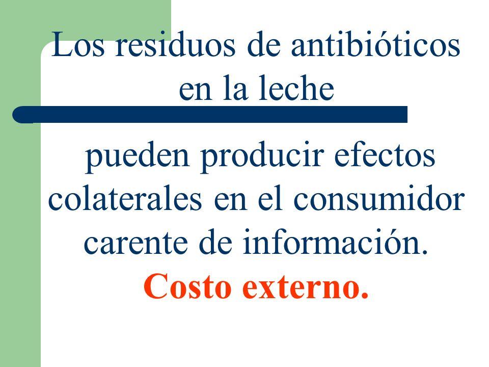 Los residuos de antibióticos en la leche pueden producir efectos colaterales en el consumidor carente de información. Costo externo.