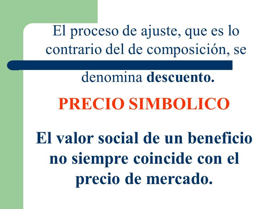 El proceso de ajuste, que es lo contrario del de composición, se denomina descuento. PRECIO SIMBOLICO El valor social de un beneficio no siempre coinc