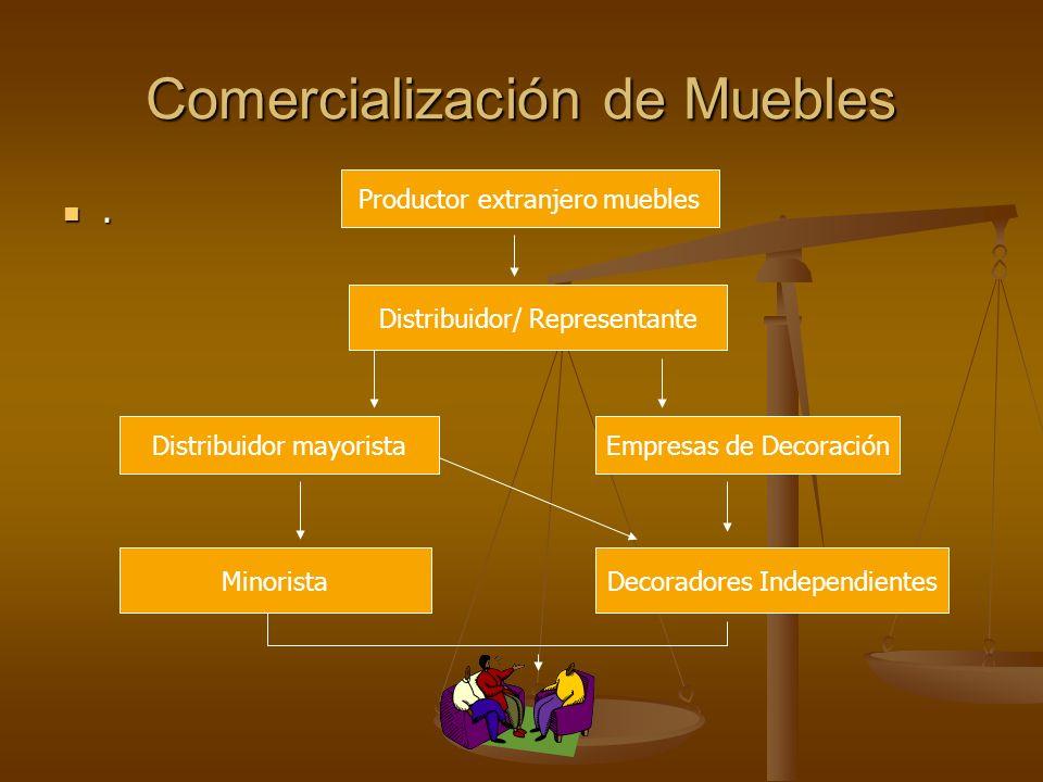 Comercialización de Muebles PRODUCE MUEBLES.ESTÁ LISTO PARA EXPORTAR.