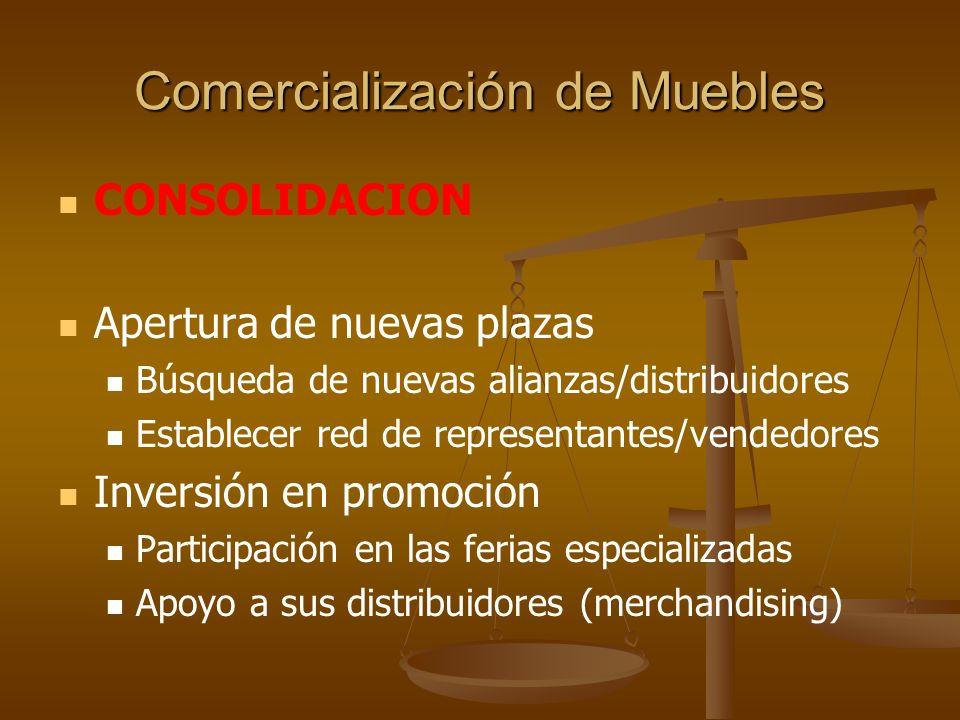 Comercialización de Muebles COMENTARIOS Los grandes muebleros definen el precio La competencia en precio es muy fuerte con India, México y el Lejano Oriente.
