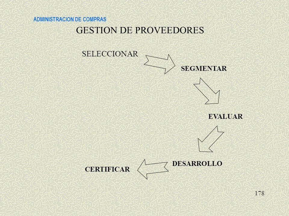 ADMINISTRACION DE COMPRAS 178 GESTION DE PROVEEDORES SELECCIONAR SEGMENTAR EVALUAR DESARROLLO CERTIFICAR