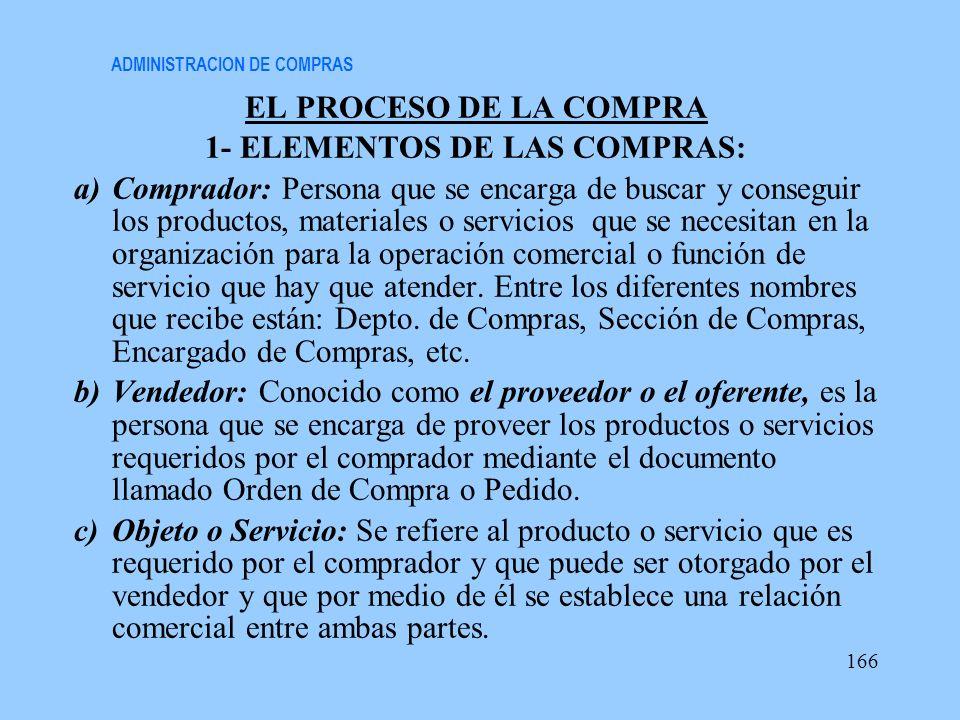 ADMINISTRACION DE COMPRAS EL PROCESO DE LA COMPRA 1- ELEMENTOS DE LAS COMPRAS: a)Comprador: Persona que se encarga de buscar y conseguir los productos