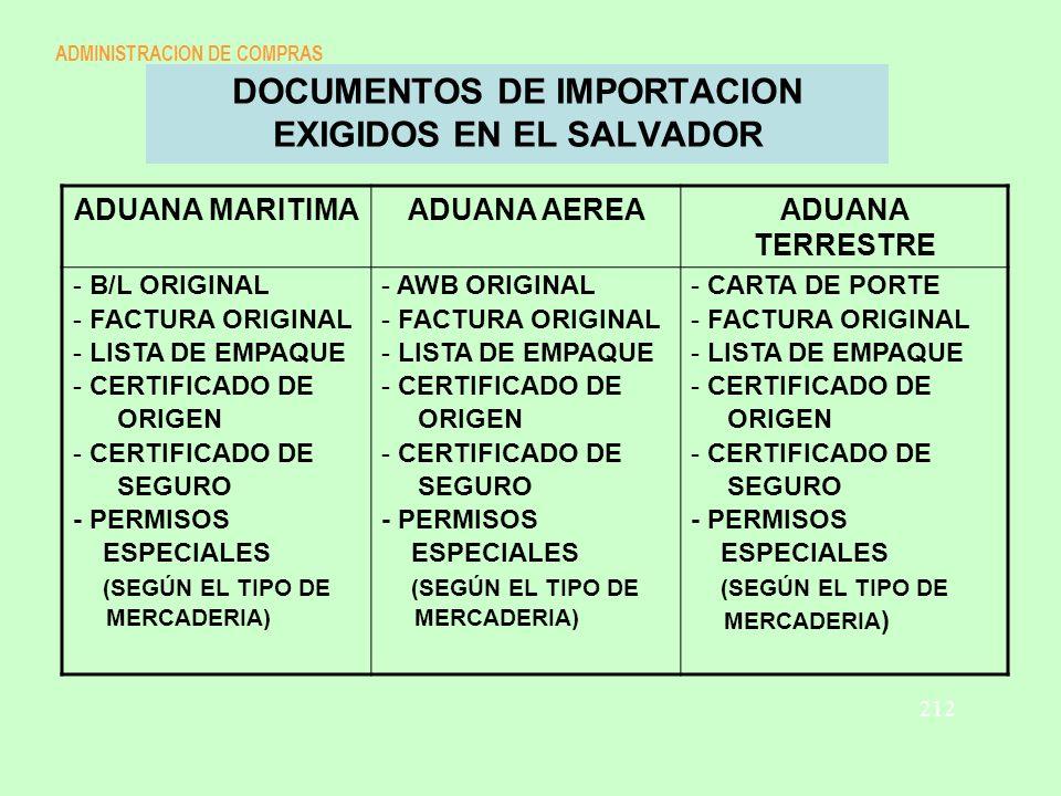 DOCUMENTOS DE IMPORTACION EXIGIDOS EN EL SALVADOR ADUANA MARITIMAADUANA AEREAADUANA TERRESTRE - B/L ORIGINAL - FACTURA ORIGINAL - LISTA DE EMPAQUE - C