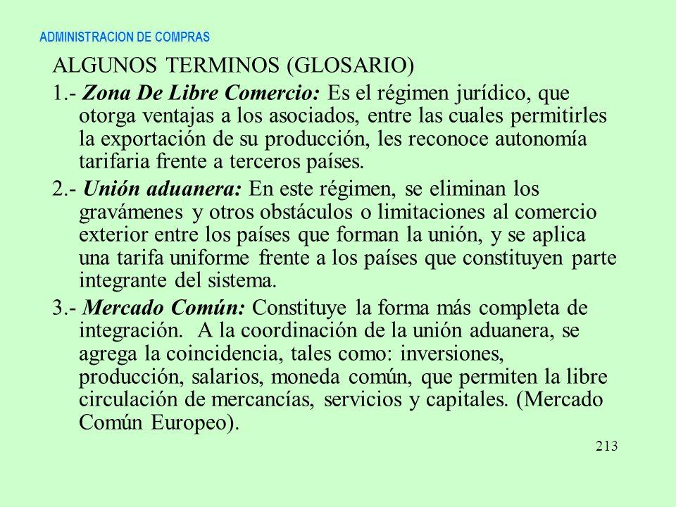 ADMINISTRACION DE COMPRAS ALGUNOS TERMINOS (GLOSARIO) 1.- Zona De Libre Comercio: Es el régimen jurídico, que otorga ventajas a los asociados, entre l