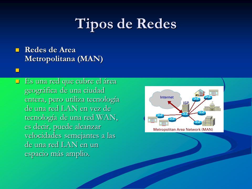 Tipos de Redes Redes de Area Metropolitana (MAN) Redes de Area Metropolitana (MAN) Es una red que cubre el área geográfica de una ciudad entera, pero